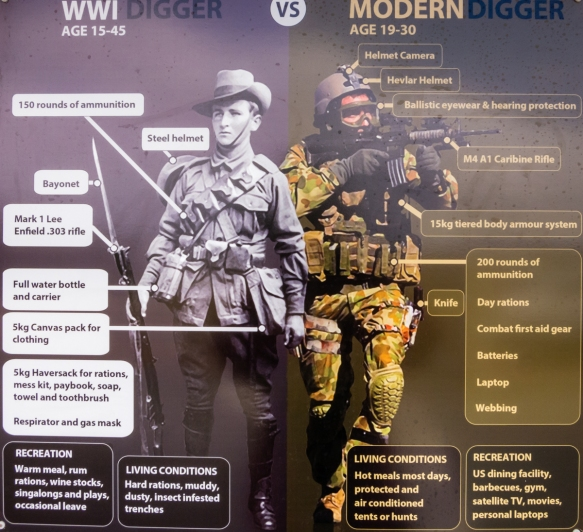 comparing-a-world-war-i-and-present-australian-army-soldier-digger-albany-west-australia